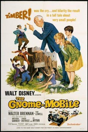 Gnome-Mobile